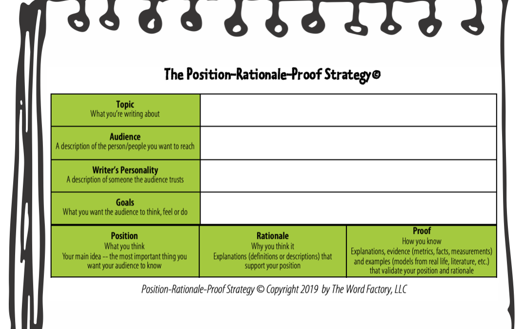Writing Coach Margot Lester's Position-Rationale-Proof Strategy