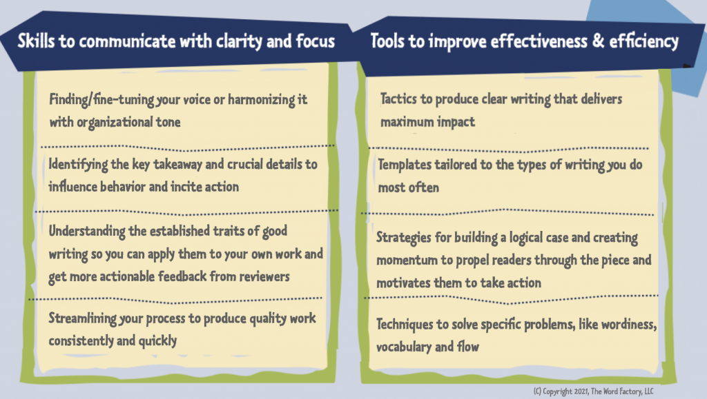 A chart showing all the ways you can work with a writing coach like Margot Lester